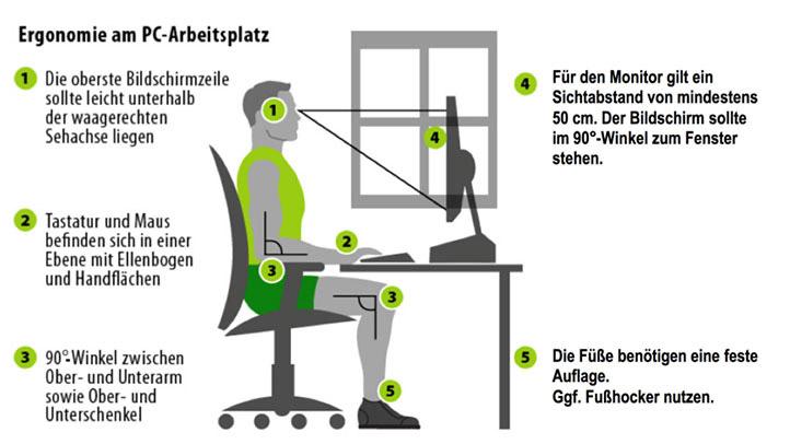 Ergonomische maus haltung  Ergonomie < Cyberport-Techniklexikon