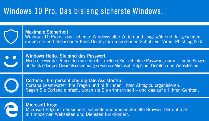 Zu den HP EliteBook & ProBook Notebooks