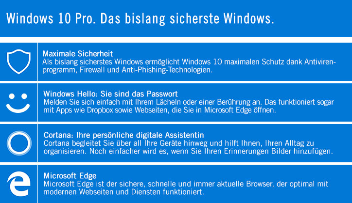 Zu Windows bei Cyberport