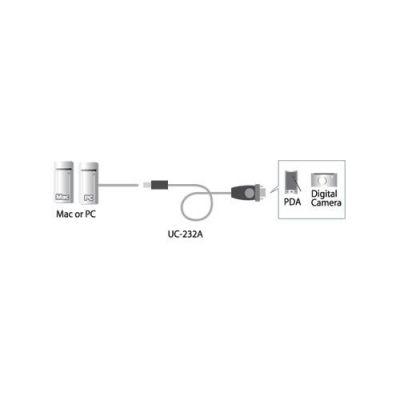 Aten ATEN - Serieller Adapter - USB - RS-232