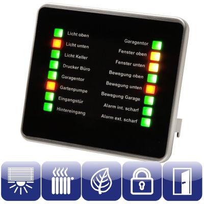 HomeMatic 104798 Funk-Statusanzeige LED 16 Helligkeitsstufen HM-OU-LED16